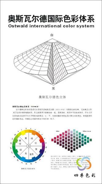 奥斯瓦尔德体系色彩图