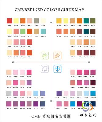 CMB彩妆用色指导图